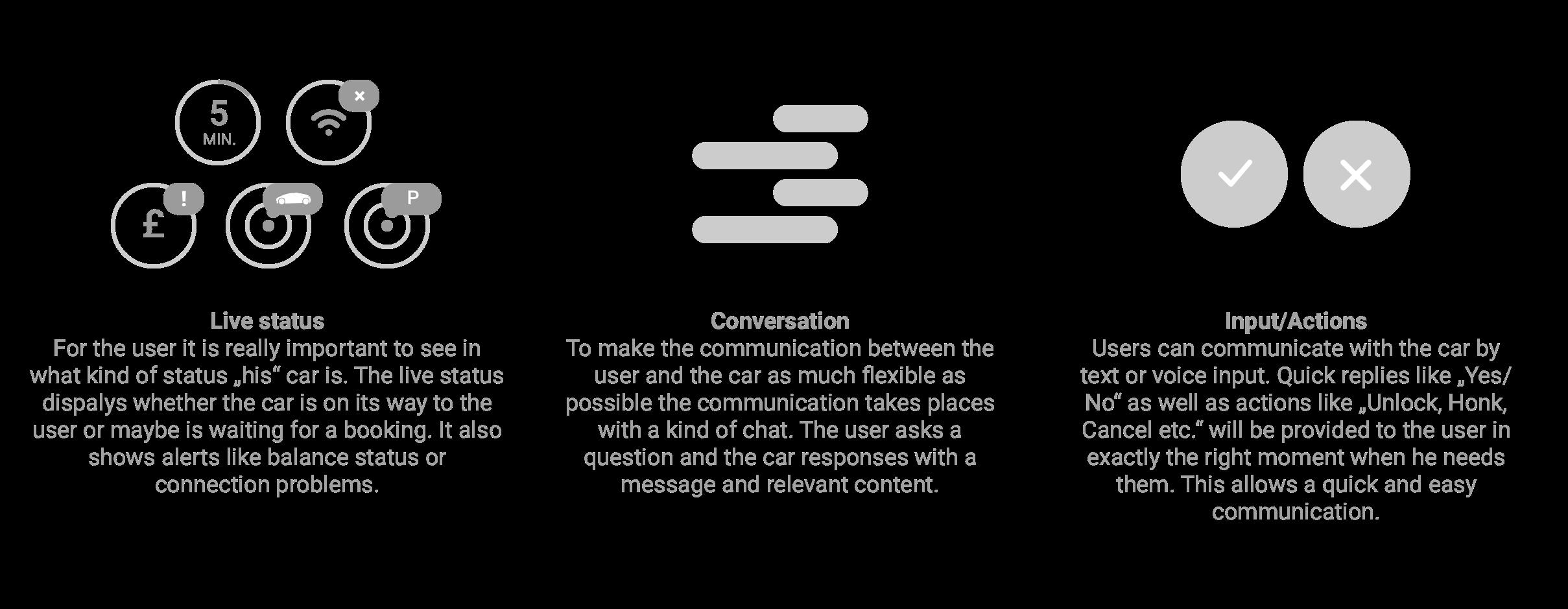 car_communication_actions