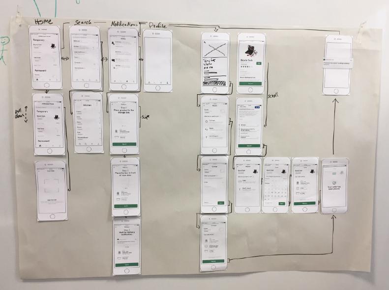 flatbox-develop-testing-3
