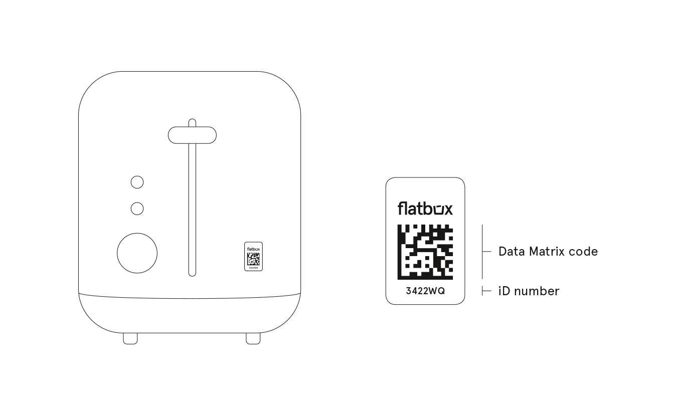 flatbox-touchpoints_products